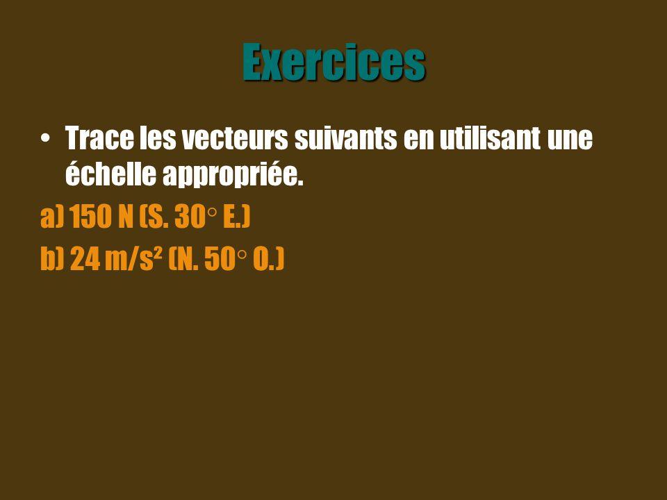 Vecteurs L orientation comporte deux caractéristiques: une direction et un sens.