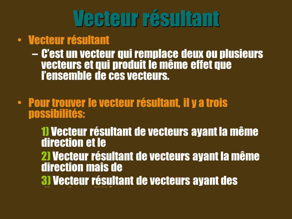 Vecteur résultant 1)Vecteur résultant de vecteurs ayant la même direction et le même sens: Tu n'as qu'à faire la somme algébrique des grandeurs des vecteurs et tu gardes le sens de ces vecteurs.