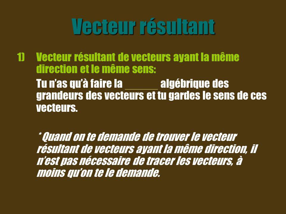 Exemple ( vecteurs de même direction et de même sens) Quel est le vecteur résultant des vecteurs suivants.