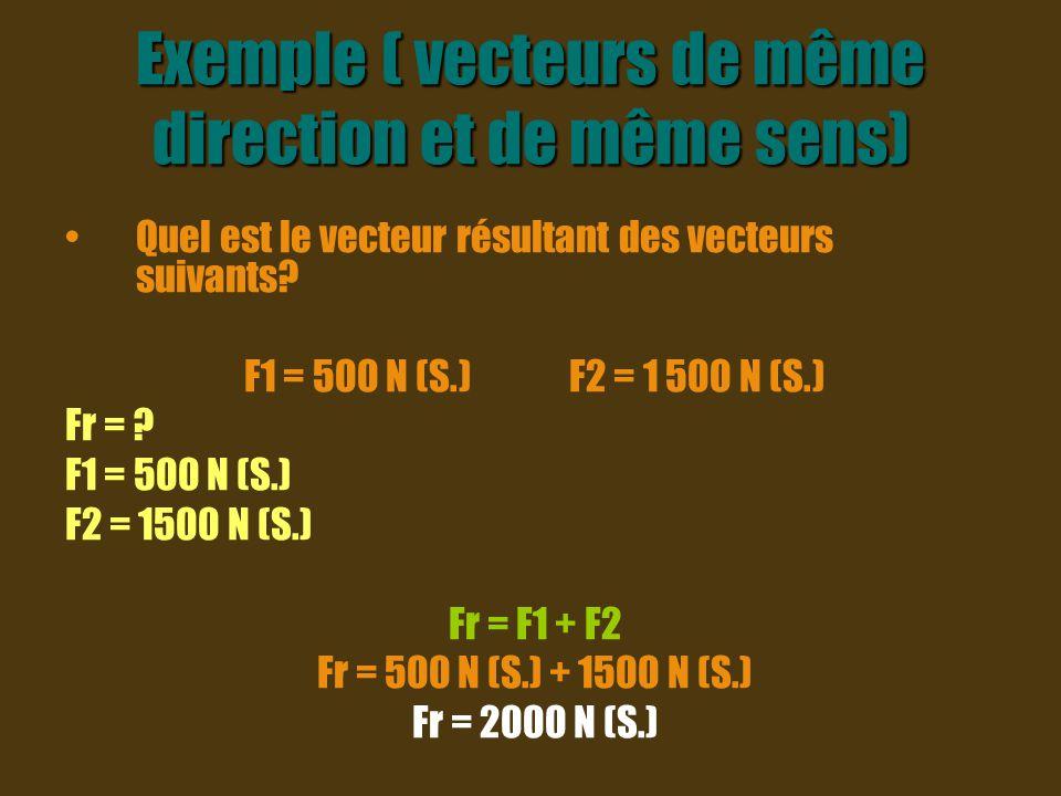 Vecteur résultant 2)Vecteur résultant de vecteurs ayant la même direction mais de sens opposé: Tu n'as qu'à faire la différence entre les grandeurs des vecteurs et c'est le sens du plus grand vecteur qui détermine le sens du vecteur résultant.