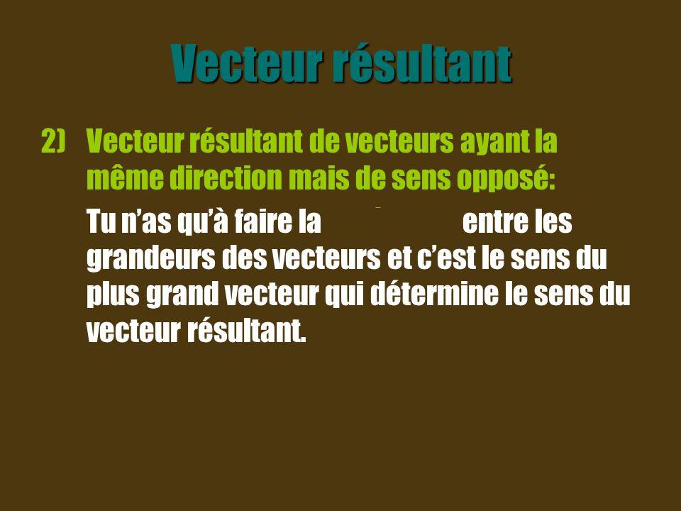 Exemple ( vecteurs de même direction mais de sens opposé) Quel est le vecteur résultant des vecteurs suivants.