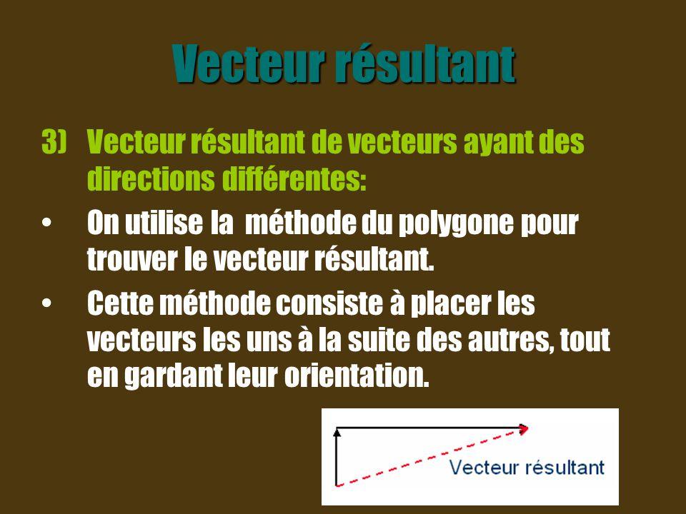 Vecteur résultant Le vecteur résultant, qui ferme le polygone, s obtient en traçant un vecteur à partir de l'origine du premier vecteur jusqu'à la pointe du dernier vecteur.