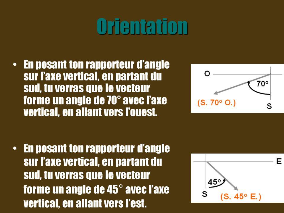 Orientation En posant ton rapporteur d'angle sur l'axe vertical, en partant du nord, tu verras que le vecteur forme un angle de 40  avec l'axe vertical, en allant vers l'ouest.