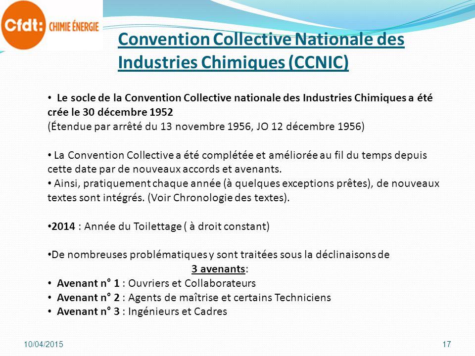 Convention collective nationale des organismes gestionnaires de foyers et