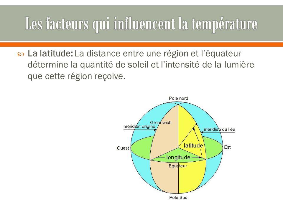  La latitude: La distance entre une région et l'équateur détermine la quantité de soleil et l'intensité de la lumière que cette région reçoive.