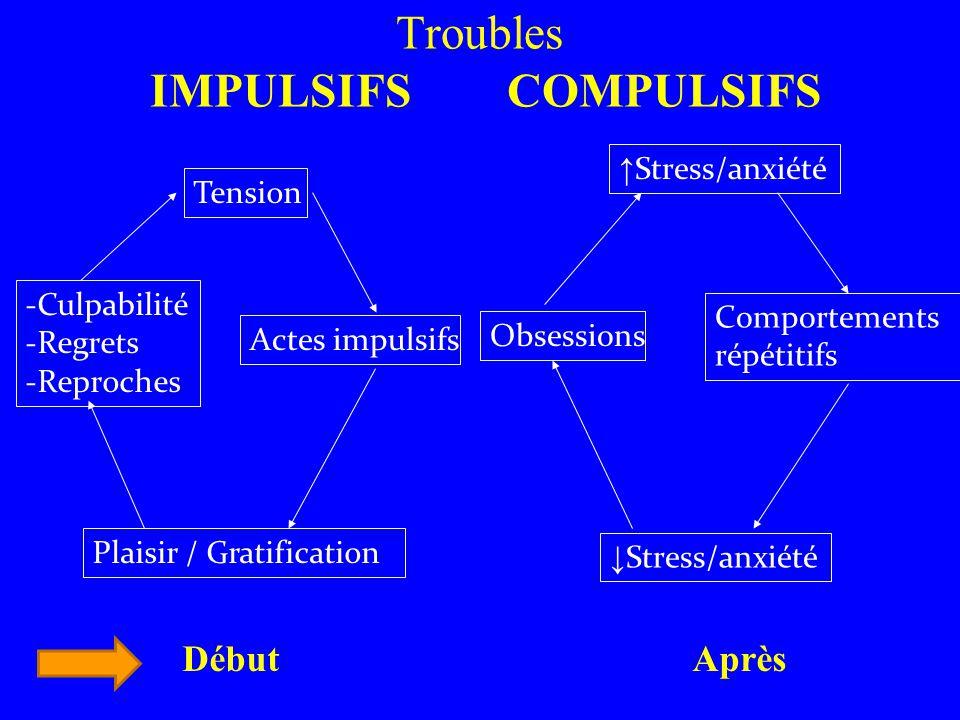 Différence entre un Impulsif et Compulsif