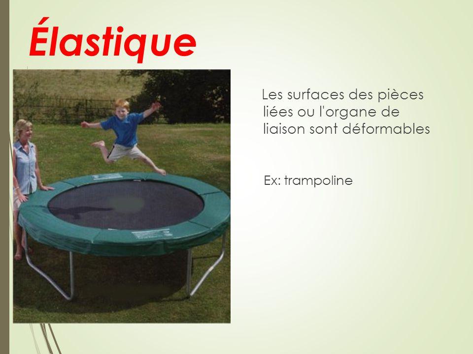 Élastique Les surfaces des pièces liées ou l'organe de liaison sont déformables Ex: trampoline
