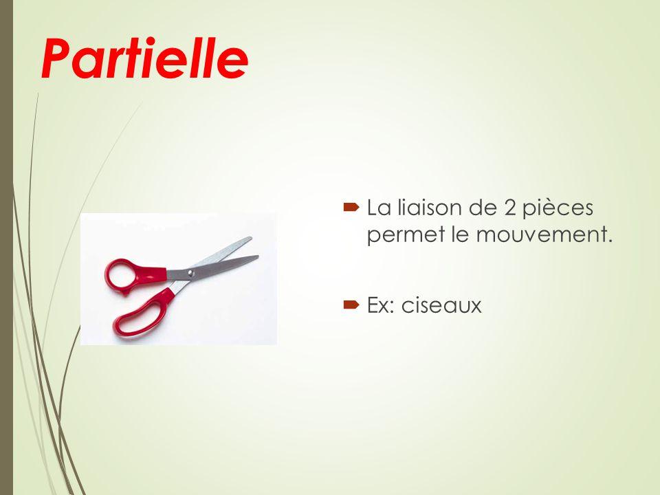 Partielle  La liaison de 2 pièces permet le mouvement.  Ex: ciseaux