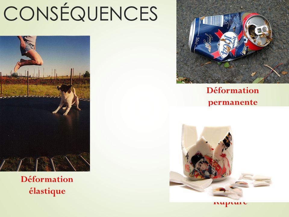 CONSÉQUENCES Déformation élastique Rupture Déformation permanente