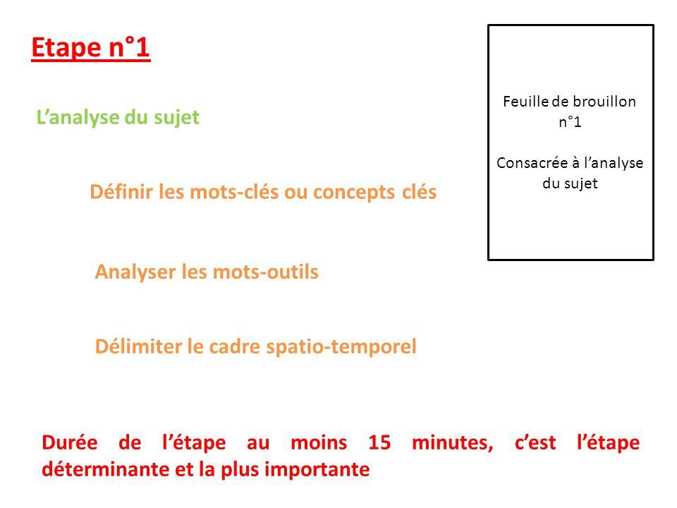 Mthode de la Dissertation Philosophique - La-Philosophie com