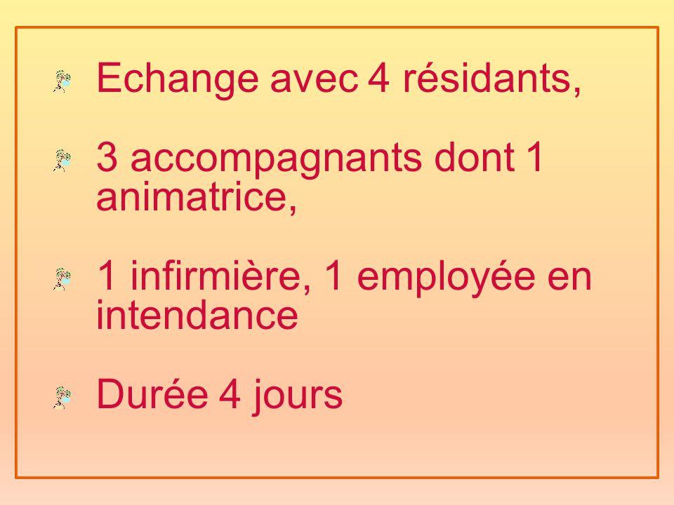 Echange avec 4 résidants, 3 accompagnants dont 1 animatrice, 1 infirmière, 1 employée en intendance Durée 4 jours