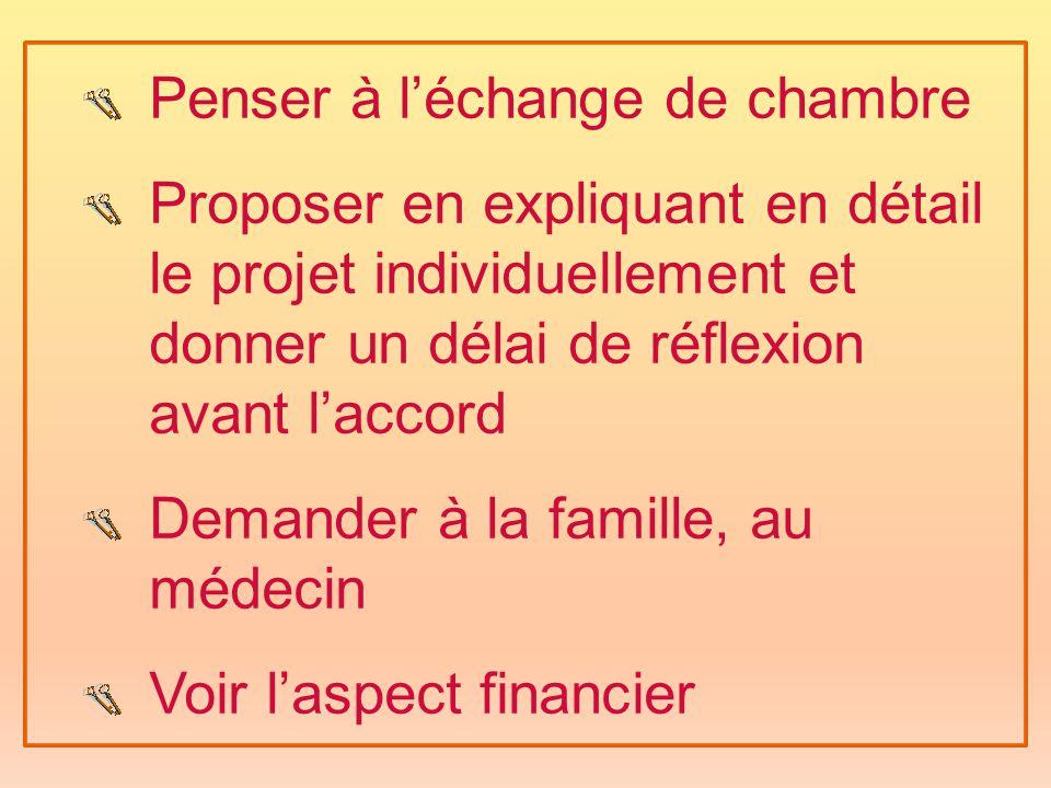Penser à l'échange de chambre Proposer en expliquant en détail le projet individuellement et donner un délai de réflexion avant l'accord Demander à la famille, au médecin Voir l'aspect financier