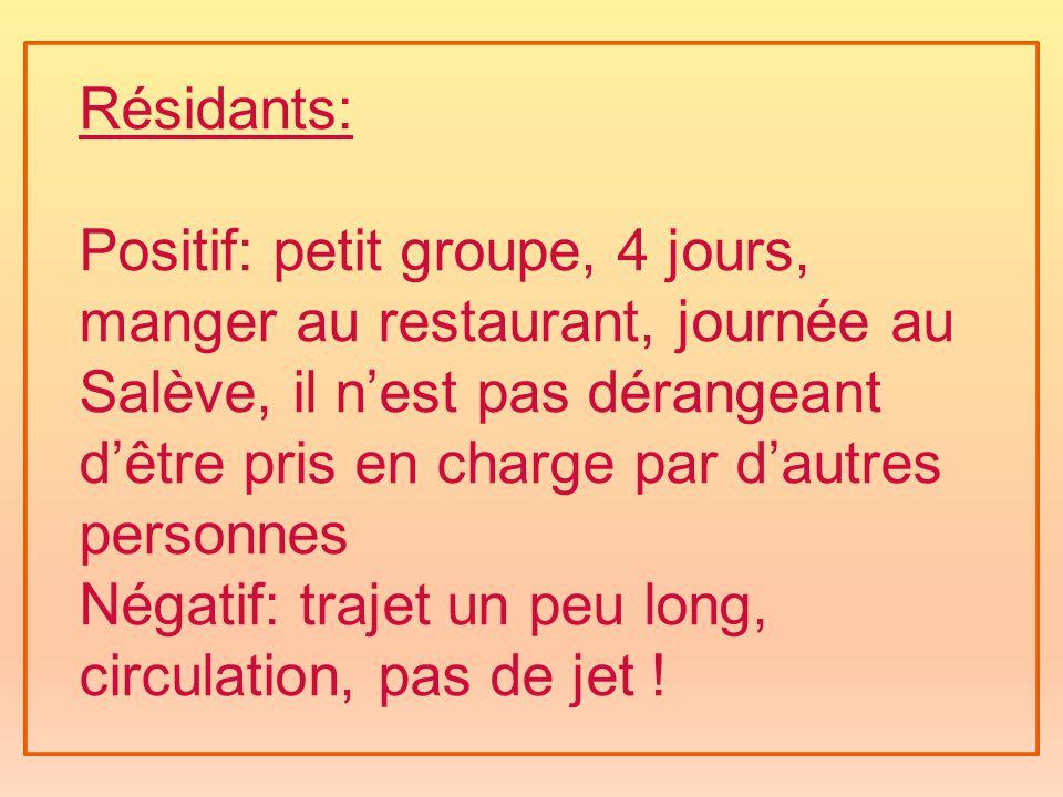 Résidants: Positif: petit groupe, 4 jours, manger au restaurant, journée au Salève, il n'est pas dérangeant d'être pris en charge par d'autres personnes Négatif: trajet un peu long, circulation, pas de jet !