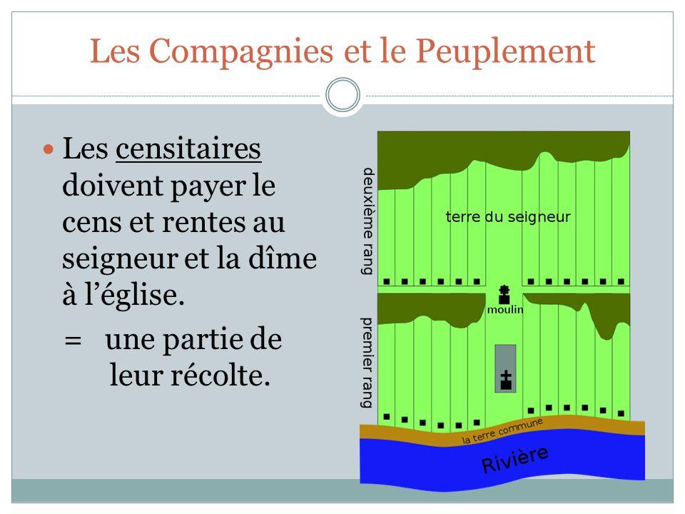 Les Compagnies et le Peuplement Les censitaires doivent payer le cens et rentes au seigneur et la dîme à l'église.