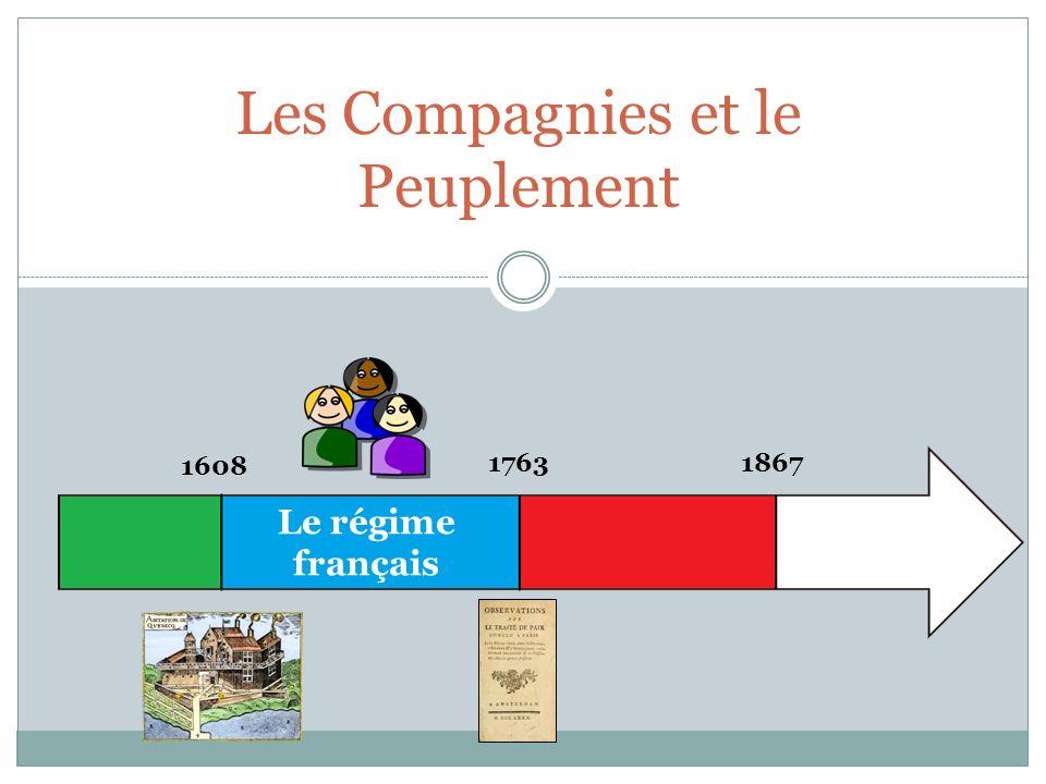Les Compagnies et le Peuplement 1608 17631867 Le régime français