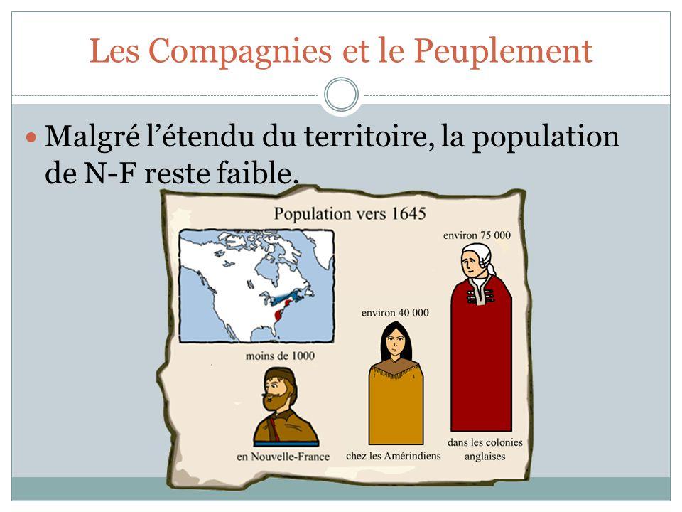 Les Compagnies et le Peuplement Malgré l'étendu du territoire, la population de N-F reste faible.