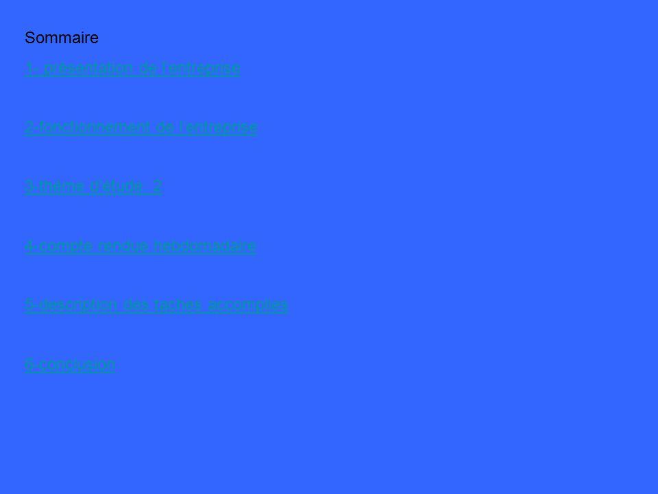 Sommaire 1- présentation de l'entreprise 2-fonctionnement de l'entreprise 3-théme d'étude: 2 4-compte rendue hebdomadaire 5-description des taches acc