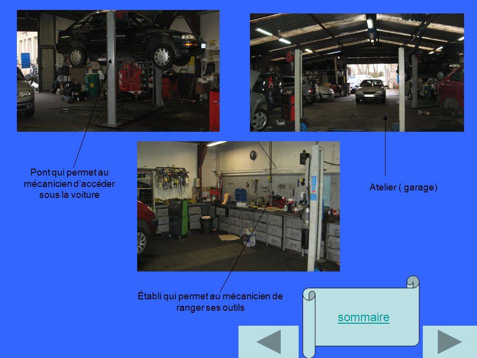 Pont qui permet au mécanicien d'accéder sous la voiture Atelier ( garage) Établi qui permet au mécanicien de ranger ses outils