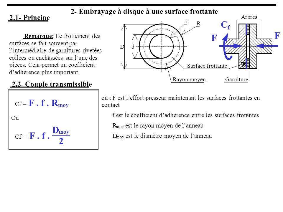 2- Embrayage à disque à une surface frottante 2.1- Principe Remarque: Le frottement des surfaces se fait souvent par l'intermédiaire de garnitures rivetées collées ou enchâssées sur l'une des pièces.
