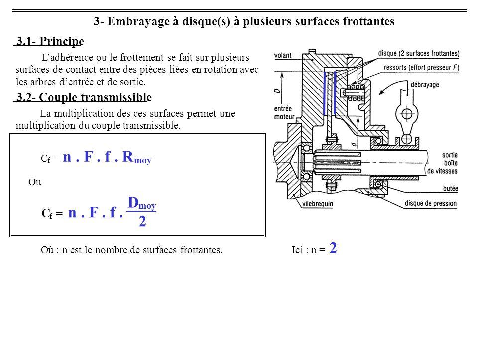 3- Embrayage à disque(s) à plusieurs surfaces frottantes 3.1- Principe L'adhérence ou le frottement se fait sur plusieurs surfaces de contact entre des pièces liées en rotation avec les arbres d'entrée et de sortie.