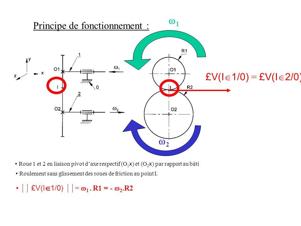 Principe de fonctionnement : Roue 1 et 2 en liaison pivot d'axe respectif (O 1 x ) et (O 2 x ) par rapport au bâti Roulement sans glissement des roues de friction au point I.