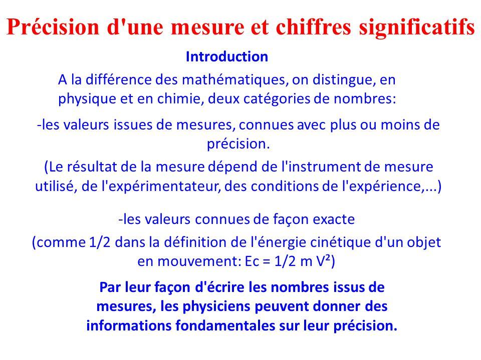 Précision d'une mesure et chiffres significatifs Par leur façon d'écrire les nombres issus de mesures, les physiciens peuvent donner des informations