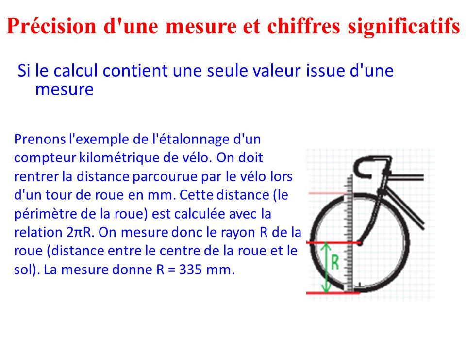 Si le calcul contient une seule valeur issue d'une mesure Précision d'une mesure et chiffres significatifs Prenons l'exemple de l'étalonnage d'un comp