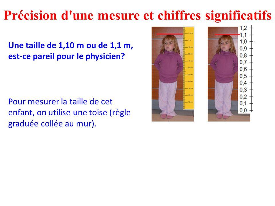 Précision d'une mesure et chiffres significatifs Une taille de 1,10 m ou de 1,1 m, est-ce pareil pour le physicien? Pour mesurer la taille de cet enfa