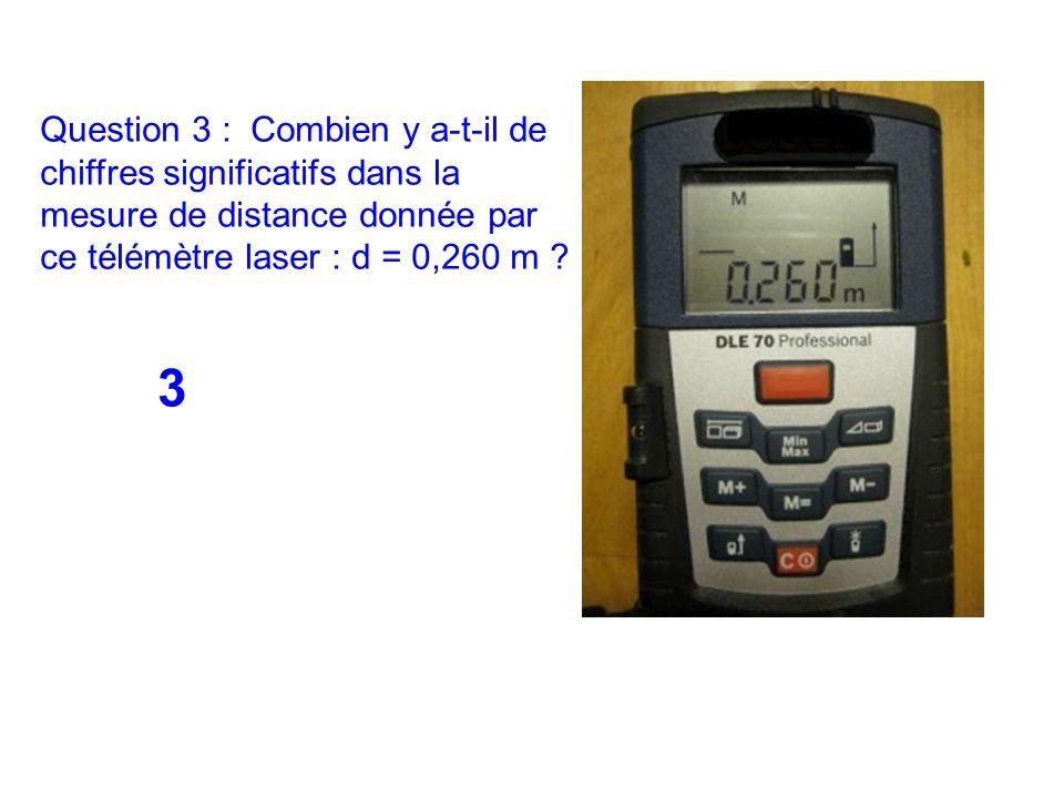 Question 3 : Combien y a-t-il de chiffres significatifs dans la mesure de distance donnée par ce télémètre laser : d = 0,260 m ? 3