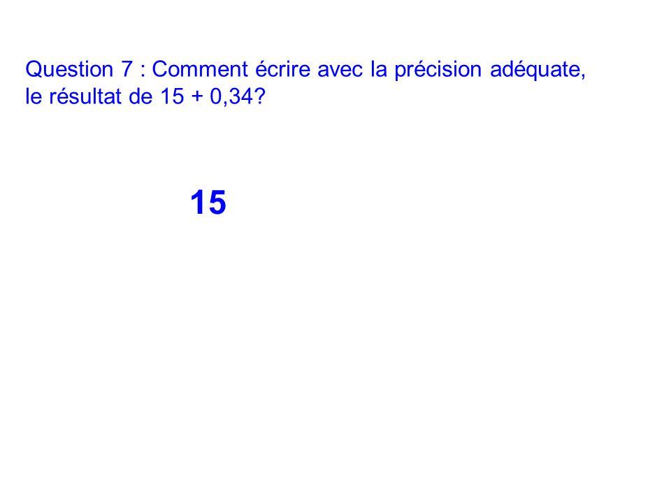 Question 7 : Comment écrire avec la précision adéquate, le résultat de 15 + 0,34? 15