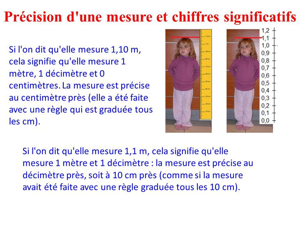 Précision d'une mesure et chiffres significatifs Si l'on dit qu'elle mesure 1,10 m, cela signifie qu'elle mesure 1 mètre, 1 décimètre et 0 centimètres