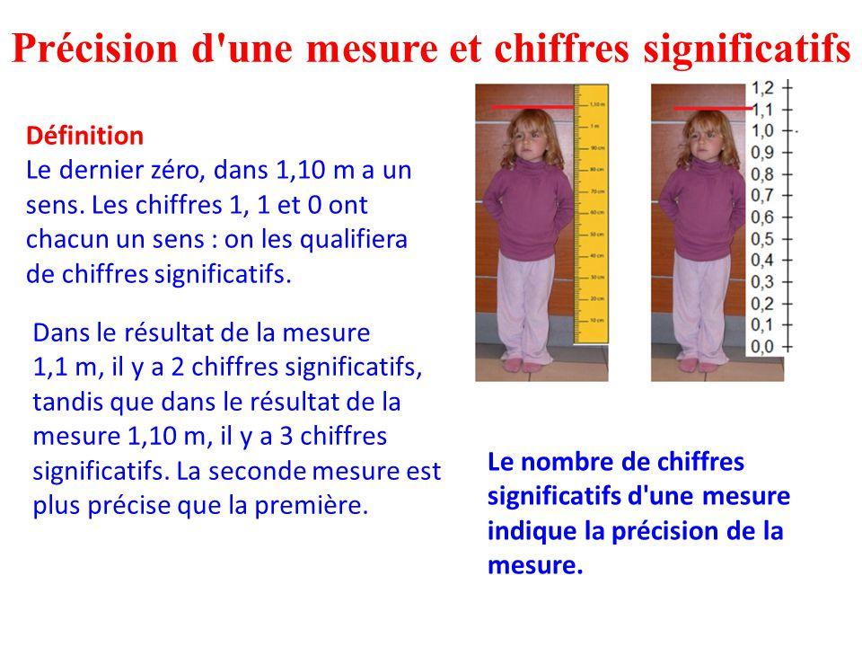 Précision d'une mesure et chiffres significatifs Définition Le dernier zéro, dans 1,10 m a un sens. Les chiffres 1, 1 et 0 ont chacun un sens : on les