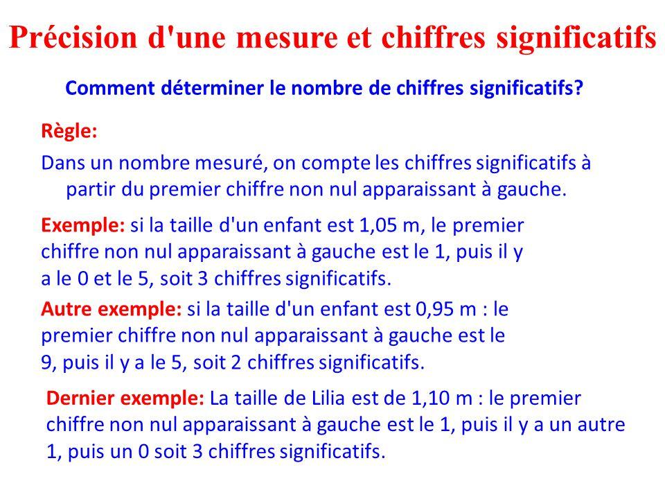 Comment déterminer le nombre de chiffres significatifs? Règle: Dans un nombre mesuré, on compte les chiffres significatifs à partir du premier chiffre