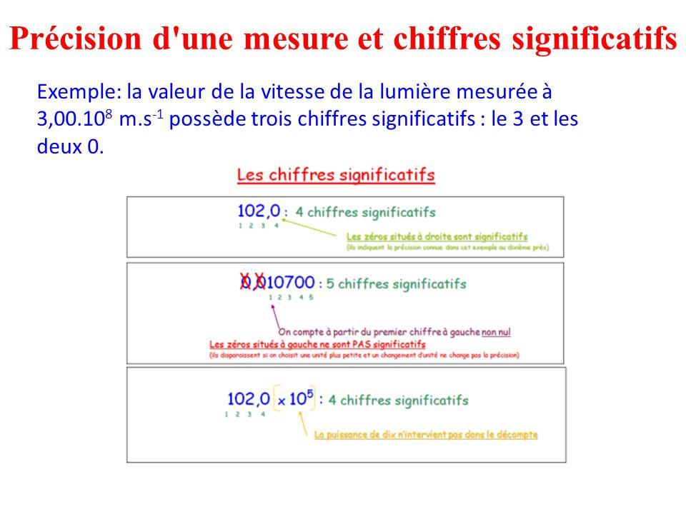 Précision d'une mesure et chiffres significatifs Exemple: la valeur de la vitesse de la lumière mesurée à 3,00.10 8 m.s -1 possède trois chiffres sign