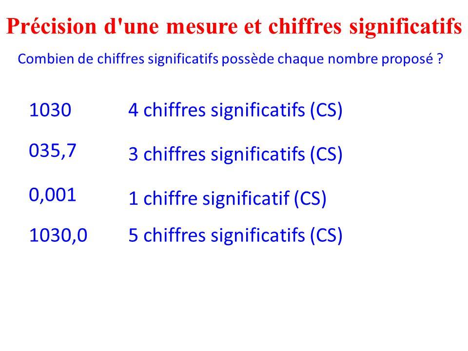 Combien de chiffres significatifs possède chaque nombre proposé ? Précision d'une mesure et chiffres significatifs 1030 035,7 0,001 1030,0 4 chiffres