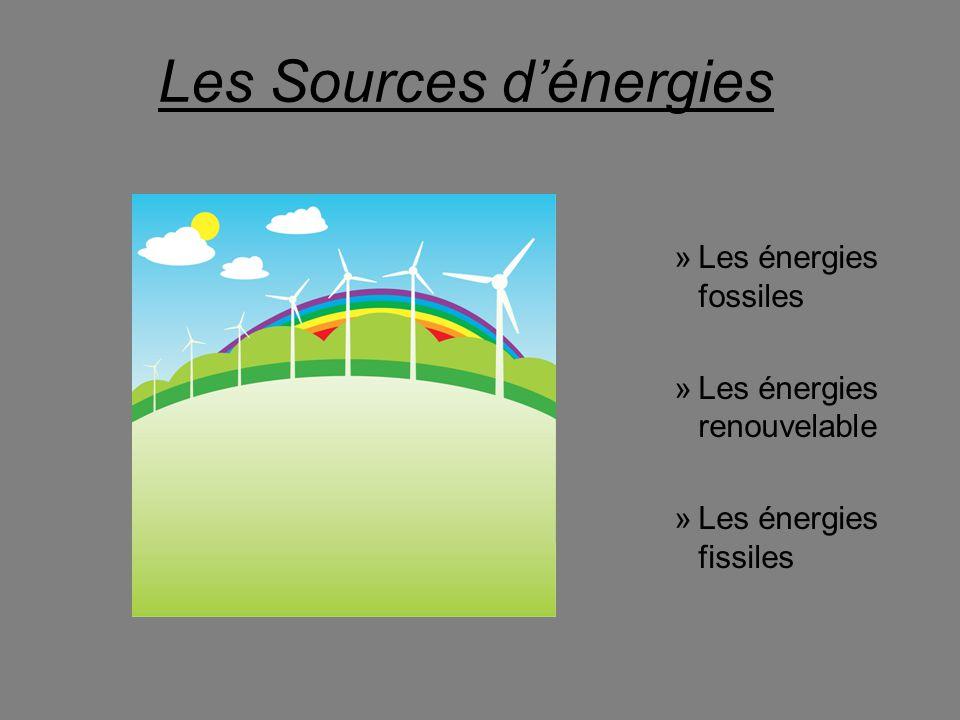 Les Sources d'énergies »Les énergies fossiles »Les énergies renouvelable »Les énergies fissiles