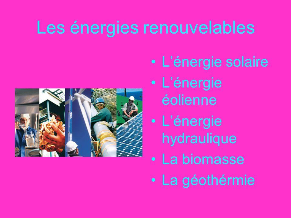 Les énergies renouvelables L'énergie solaire L'énergie éolienne L'énergie hydraulique La biomasse La géothérmie
