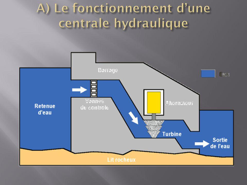 -Disponible dans l'environnement -Exploitable sans transformation Il y a: -le pétrole brut - le gaz naturel -les combustibles solides (charbon, biomasse) -le rayonnement solaire -l'énergie hydraulique -l'énergie géothermique -l'énergie tirée des combustibles nucléaires