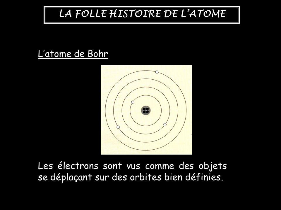 LA FOLLE HISTOIRE DE L'ATOME L'atome de Bohr Les électrons sont vus comme des objets se déplaçant sur des orbites bien définies.