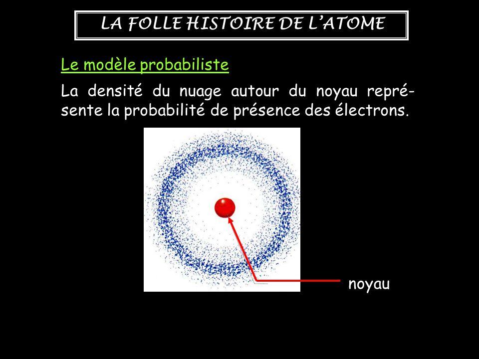 LA FOLLE HISTOIRE DE L'ATOME Le modèle probabiliste noyau La densité du nuage autour du noyau repré- sente la probabilité de présence des électrons.