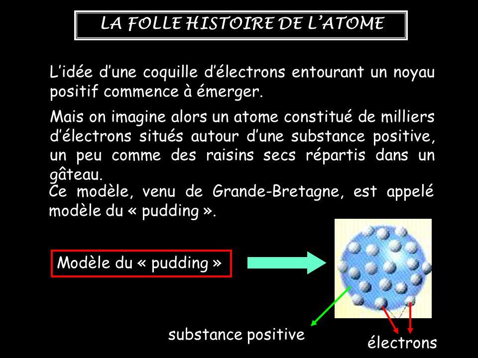 LA FOLLE HISTOIRE DE L'ATOME L'idée d'une coquille d'électrons entourant un noyau positif commence à émerger. électrons Modèle du « pudding » Ce modèl