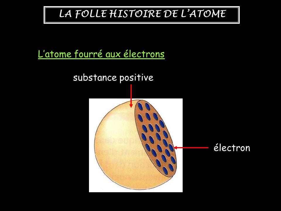 LA FOLLE HISTOIRE DE L'ATOME L'atome fourré aux électrons substance positive électron