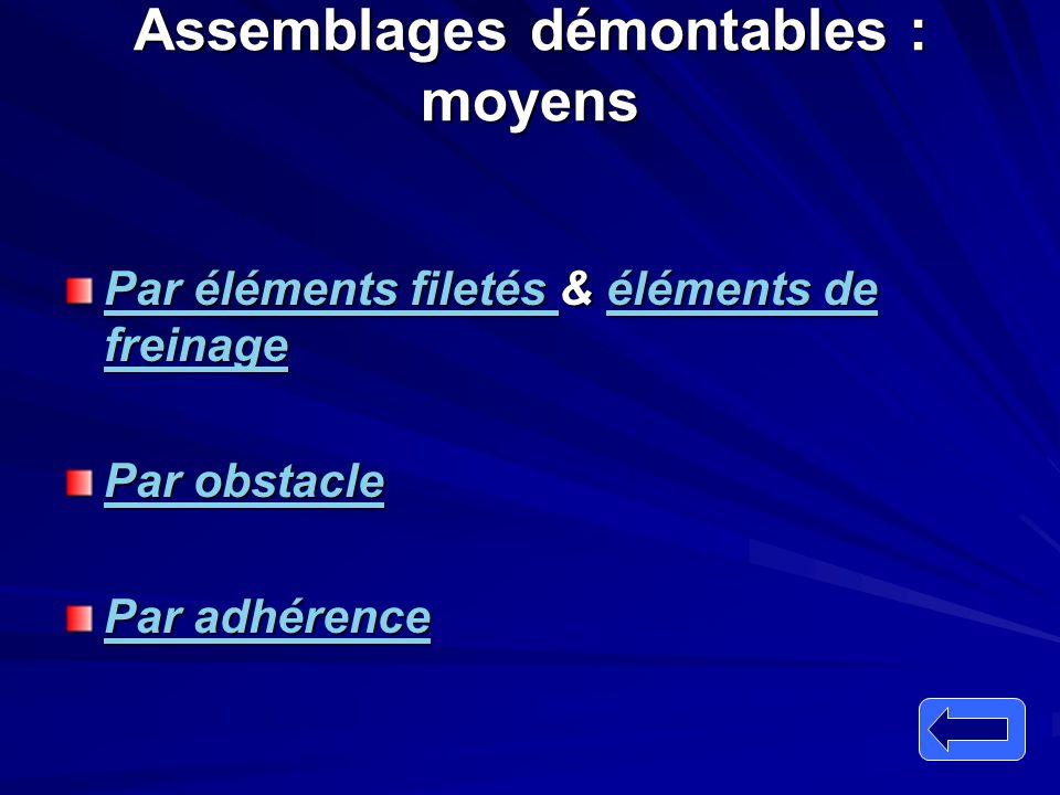 Assemblages démontables : moyens Par éléments filetés Par éléments filetés & éléments de freinage éléments de freinage Par éléments filetés éléments d