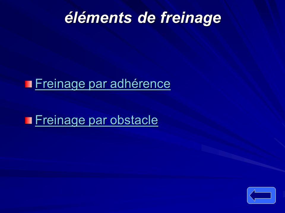 éléments de freinage Freinage par adhérence Freinage par adhérence Freinage par obstacle Freinage par obstacle