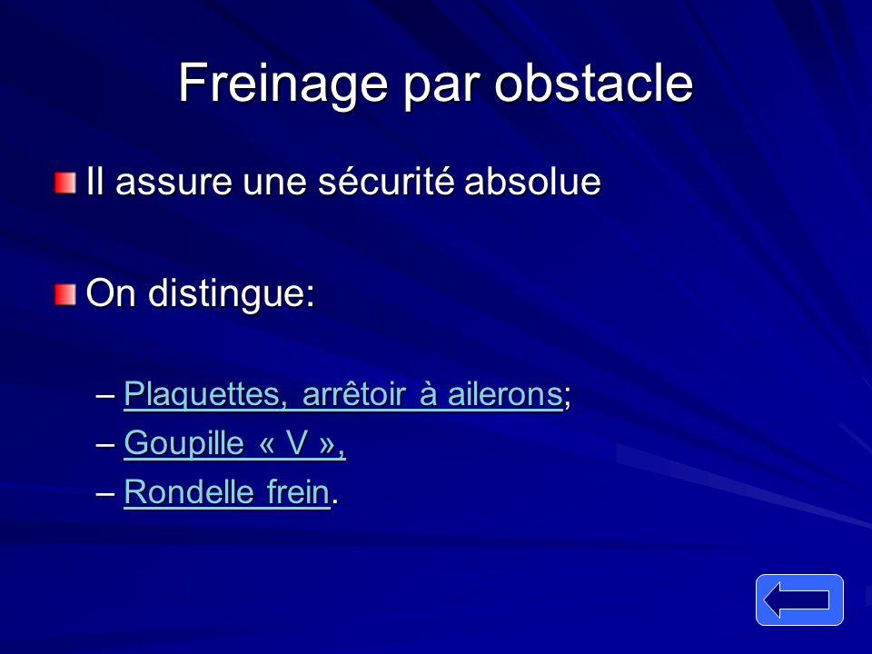 Freinage par obstacle Il assure une sécurité absolue On distingue: –Plaquettes, arrêtoir à ailerons; Plaquettes, arrêtoir à aileronsPlaquettes, arrêto