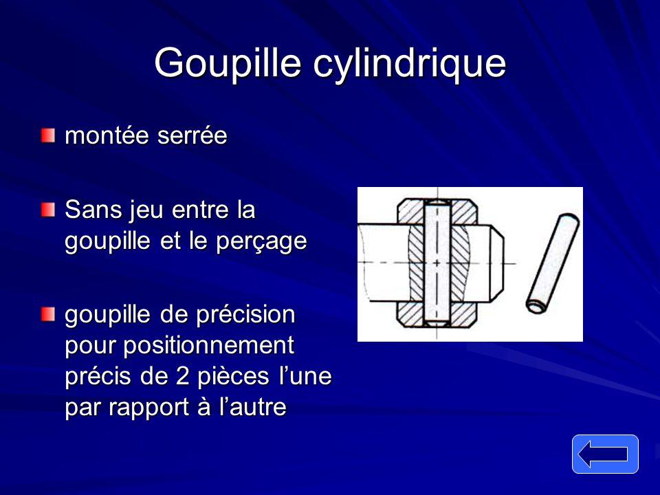 Goupille cylindrique montée serrée Sans jeu entre la goupille et le perçage goupille de précision pour positionnement précis de 2 pièces l'une par rap