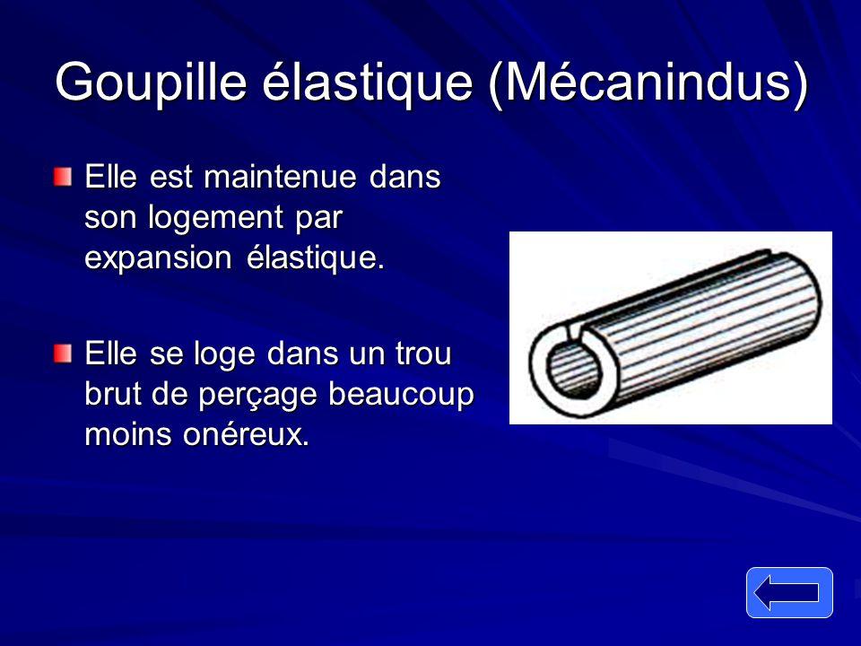 Goupille élastique (Mécanindus) Elle est maintenue dans son logement par expansion élastique. Elle se loge dans un trou brut de perçage beaucoup moins