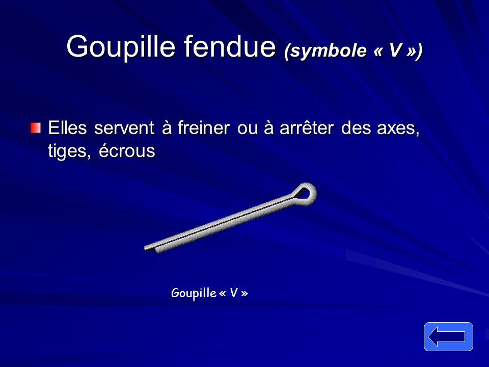 Goupille fendue (symbole « V ») Elles servent à freiner ou à arrêter des axes, tiges, écrous Goupille « V »