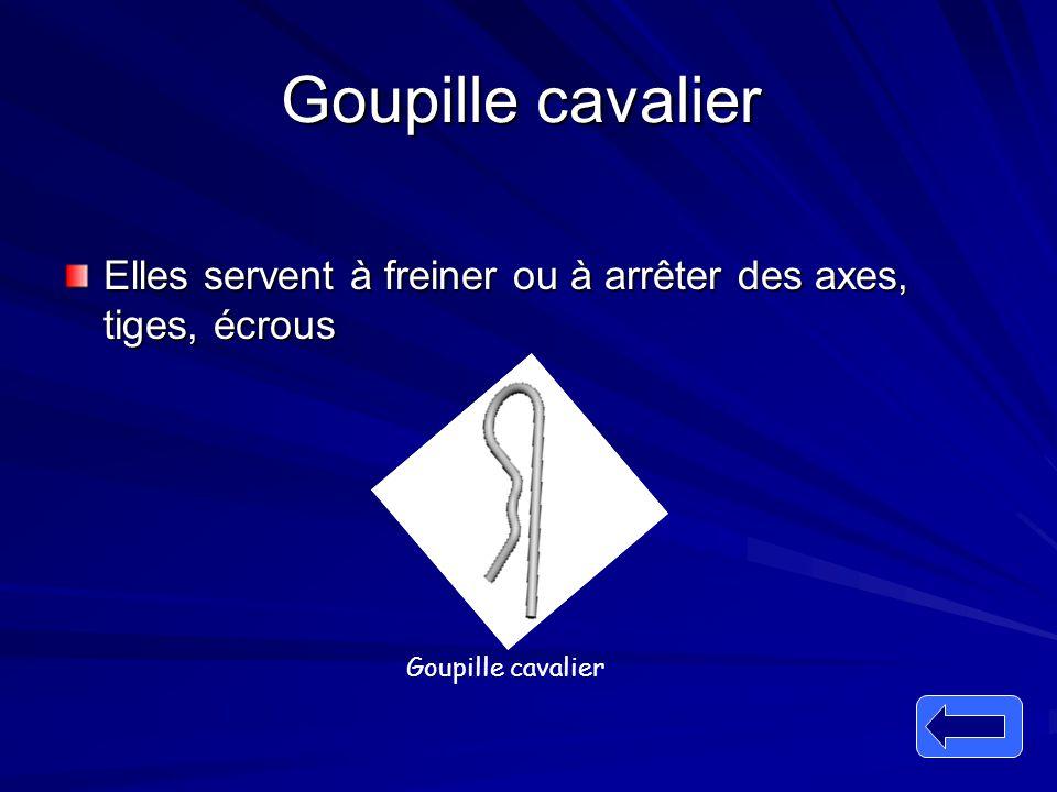 Goupille cavalier Goupille cavalier Elles servent à freiner ou à arrêter des axes, tiges, écrous Goupille cavalier