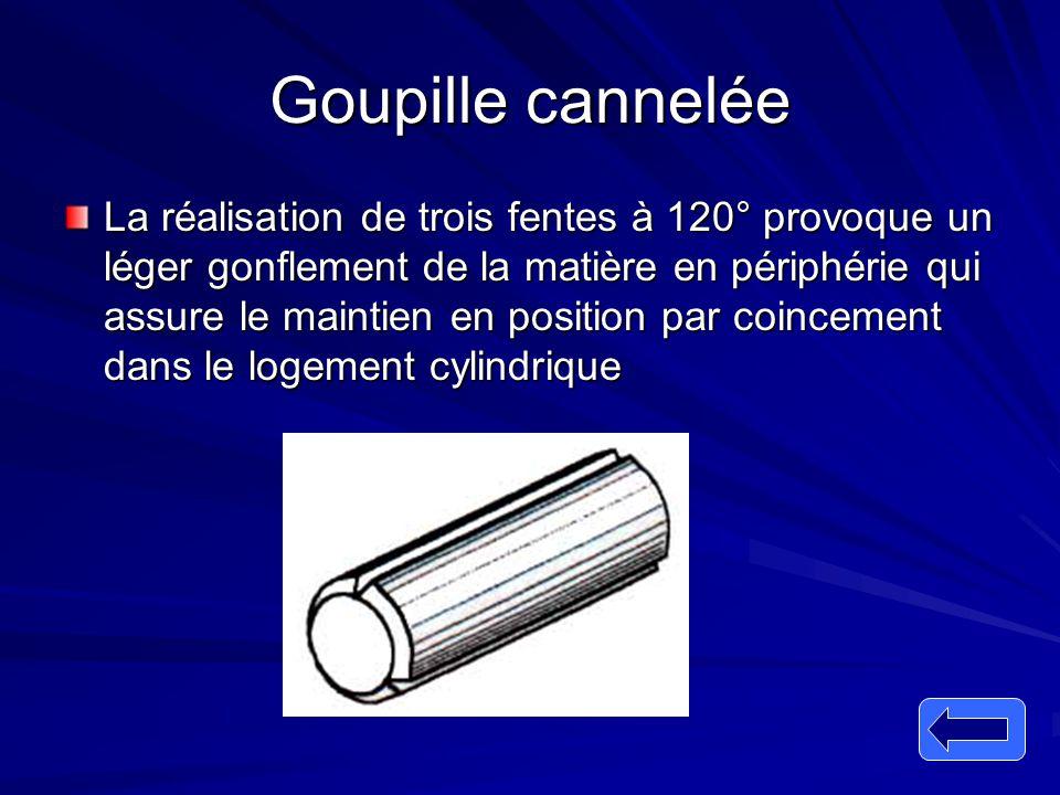 Goupille cannelée La réalisation de trois fentes à 120° provoque un léger gonflement de la matière en périphérie qui assure le maintien en position pa